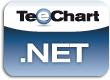 TeeChart for .NET